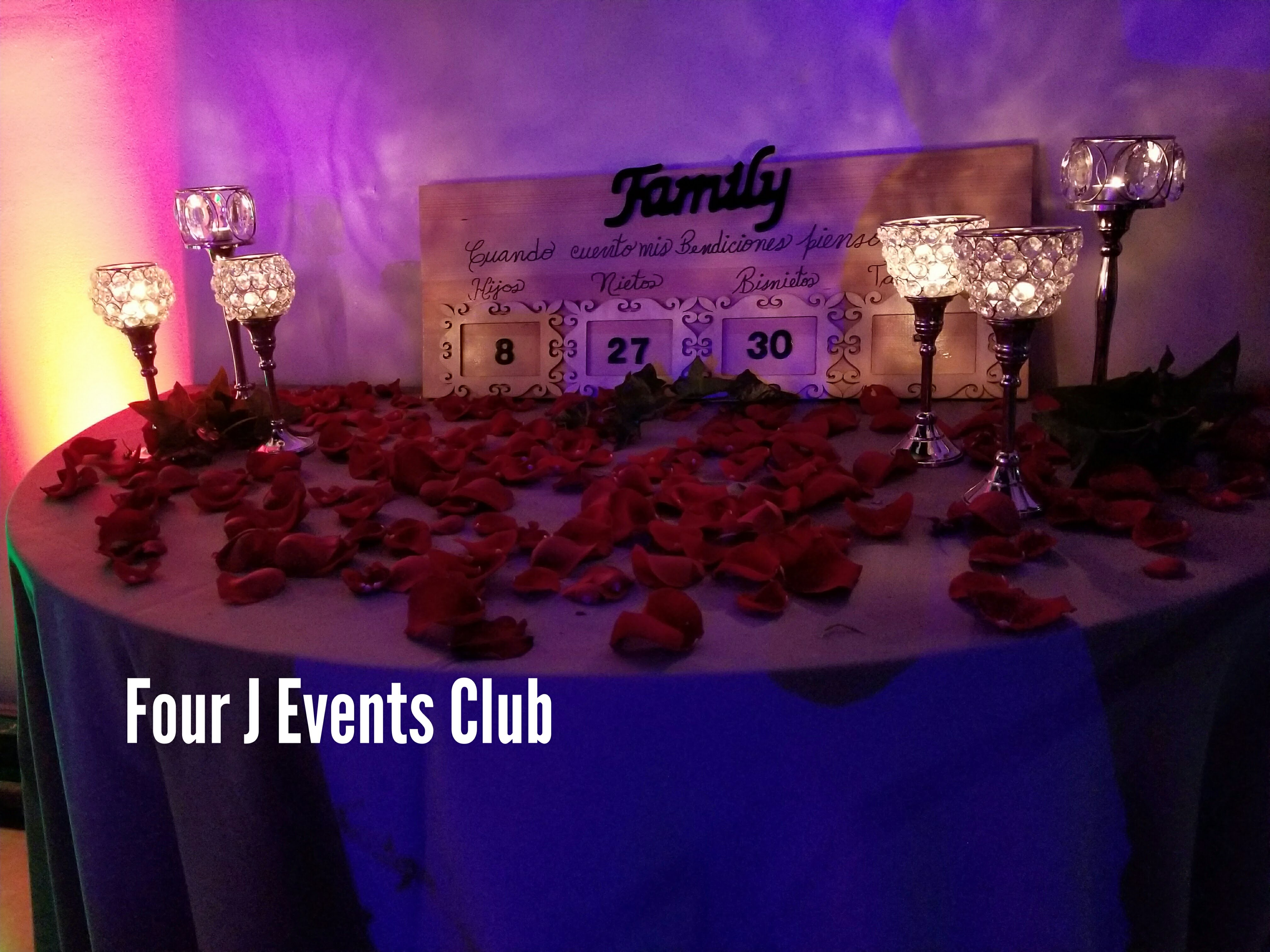 Anniversary Party Places In Miami Adults Party Packages